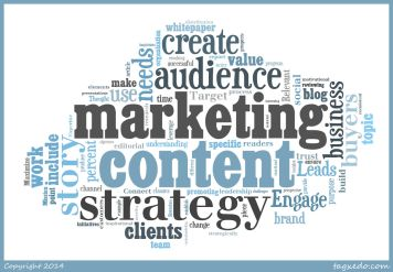 Image result for Word for CONTENT MARKETING